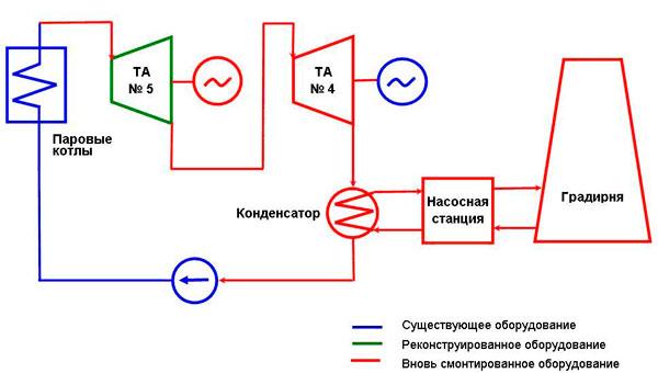 solikamsk_schema-web