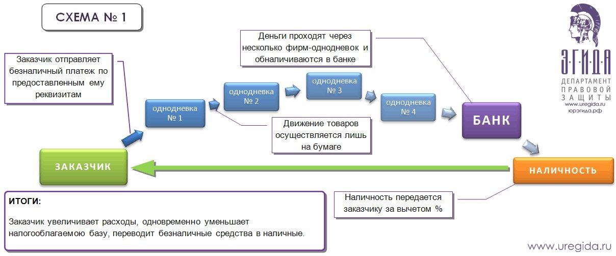 87312-instrukciya-po-obespecheniyu-pozharnoy-bezopasnosti-na-motorvagonnom-podvizhnom-sostave