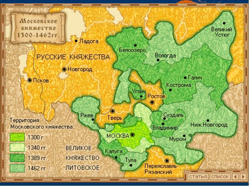 Проследить как московские князья постепенно сосредоточивали в