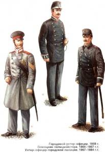 Форма полиции (1859-1884). Форма обмундирования полиции Российской Империи