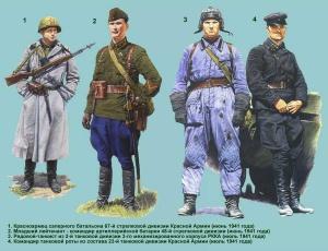 Униформа воинов Рабоче-крестьянской Красной Армии: танковые, автомобильные и стрелковые подразделения (лето - осень 1941 года)