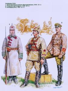 Униформа РККА - 1919. Рисунки Андрея Каращука.