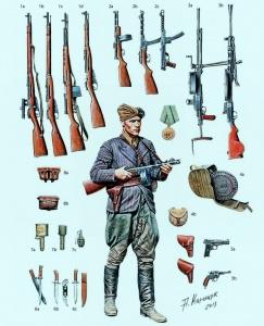 Советские партизаны и различные виды советского стрелкового оружия, имевшегося у них на вооружении в 1941 - 1944 годах на рисунках Андрея Каращука
