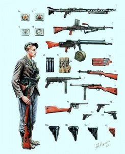 Различные виды трофейного стрелкового оружия, имевшегося на вооружении партизан. Советские партизаны в 1941 - 1944 годах на рисунках Андрея Каращука