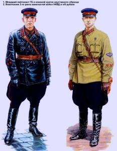 Сотрудники ГУГБ НКВД и авиационных частей НКВД (1936 год) — Худ. Андрей Каращук