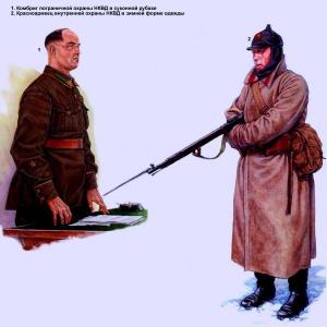 Сотрудники пограничной и внутренней охраны НКВД (1936 год) - Андрей Каращук