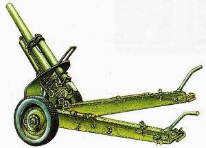 122-мм гаубица М-30. Опытный образец гаубицы, обозначенной М-30, поступил на государственные испытания в сентябре 1938 года.