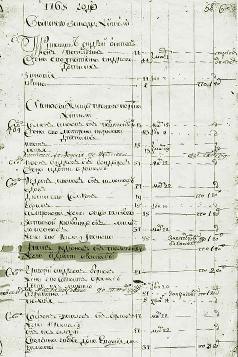 Рис. 1. Первая сторона формуляра «Ревизской сказки», утвержденного в 1797 г.