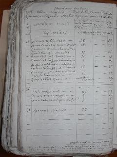 Рис. 2. Формуляр 8-й ревизии, заполняемый вручную