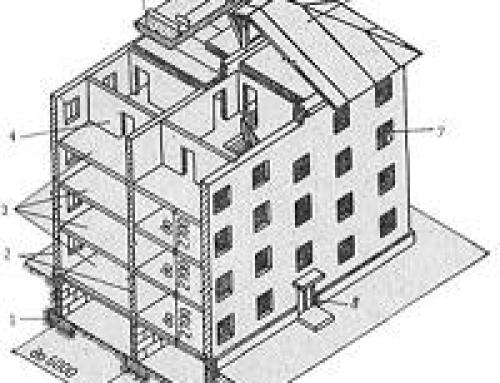 Техническая типология серийного жилья. Единая модульная система в строительстве.