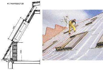Рис.4 Предлагаемая зарубежными производителями «технология» изготовления наклонных окон.