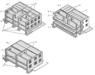 Рис. 7. Конструктивные схемы бескаркасных зданий: а - с продольным расположением несущих стен (схема IV); б - с поперечным расположением несущих стен (схемы I-III); в – совмещенная (схема V); 1 - фундаменты; 2 - внутренние продольные несущие стены; 3 — наружная продольная несущая стена; 4 - панели междуэтажного перекрытия; 5 -внутренняя несущая стена; в -наружная самонесущая стена; 7 - торцовая несущая стена.