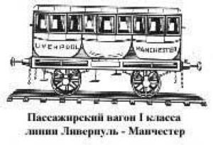 Рис. 10. Пассажирский вагон I класса линии Ливерпуль-Манчестер