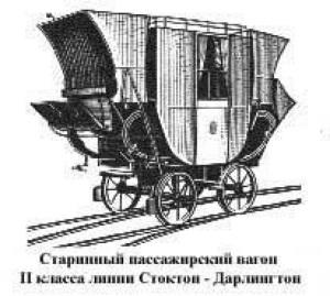 Рис. 11. Пассажирский вагон II класса линии Стоктон-Дарлингтон
