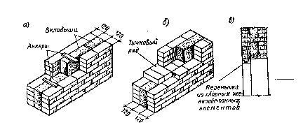 Рис. 20. Кирпичная стена с термовкладышами: а- с анкерами; б- вперевязку; в- устройство перемычки