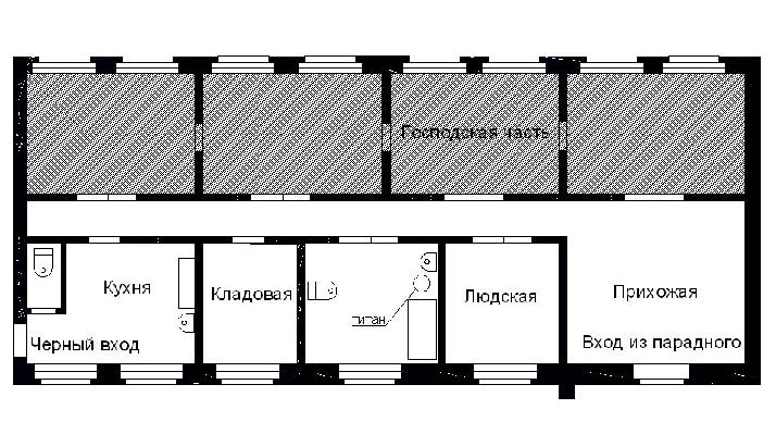 Рис. 37. Наиболее востребованные квартиры в доходном доме начала 20-го века.